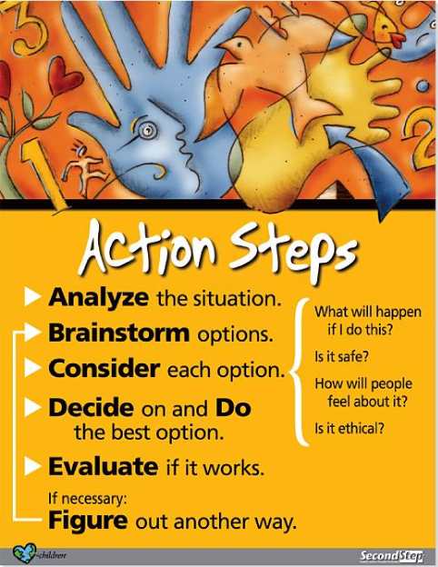 Action Steps.png