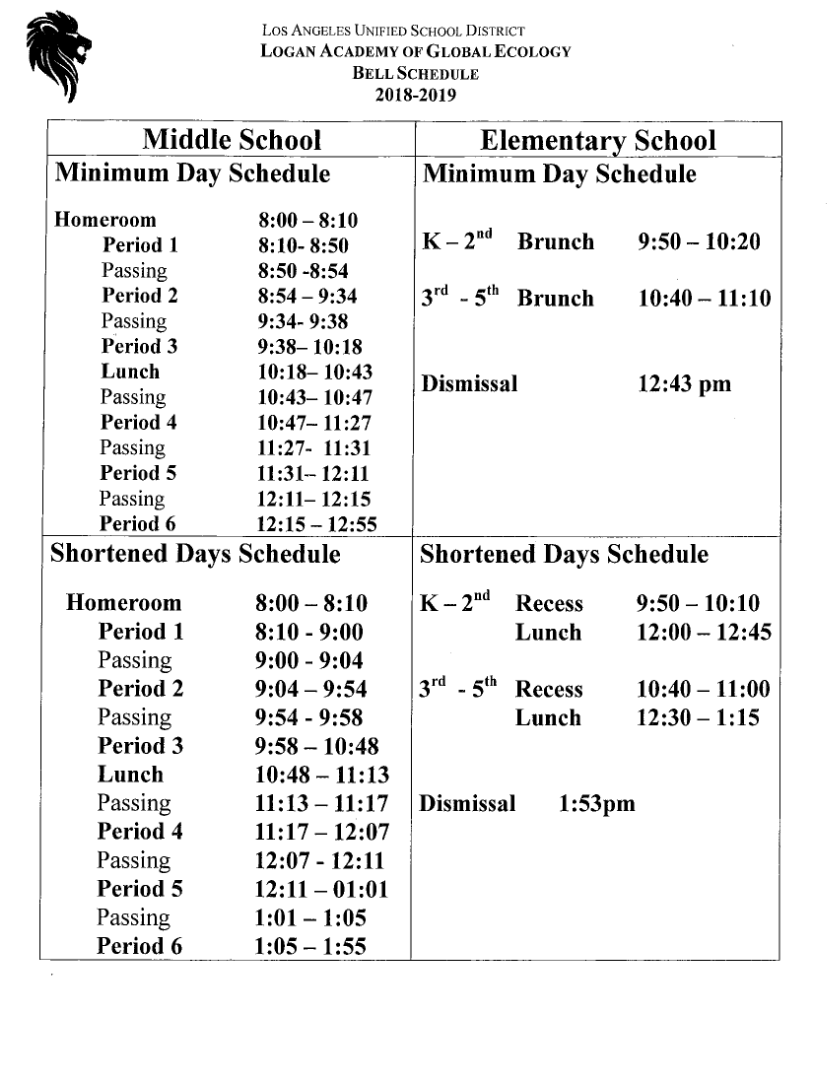 Schedule for Minimum and Shortened Days