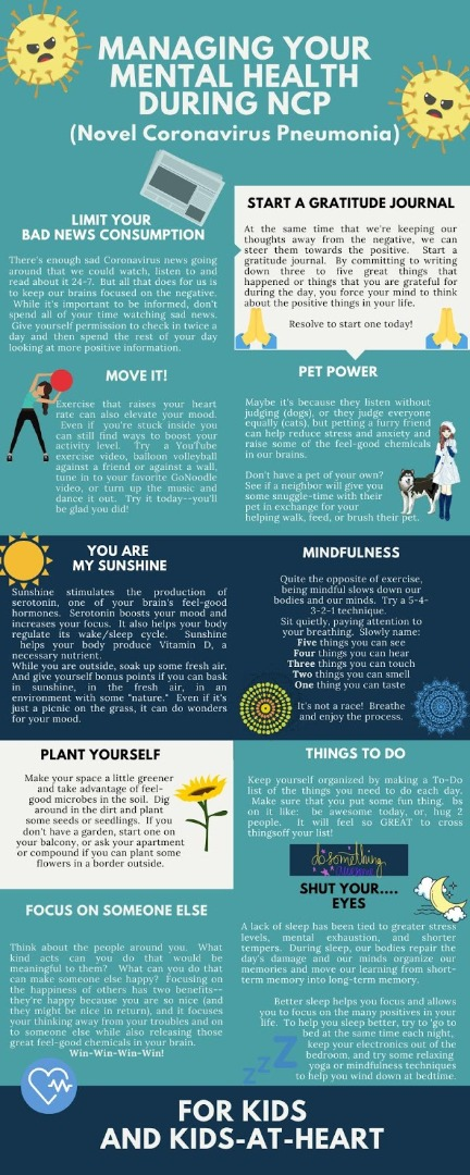 Managing your Health