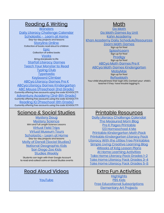 Learning Hub page 2