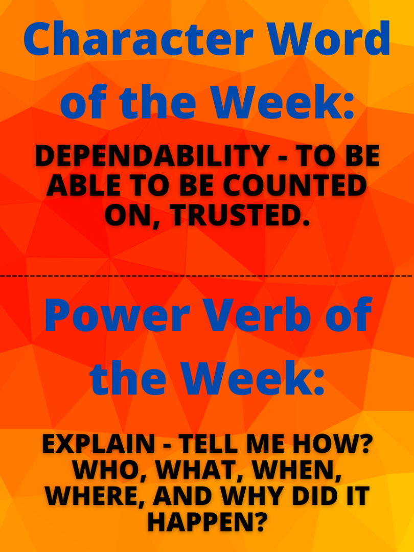Character word and power verb