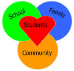 counseling hearts and circles