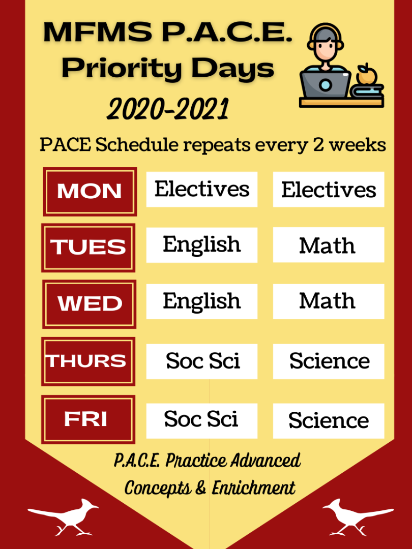 PACE Priority Schedule