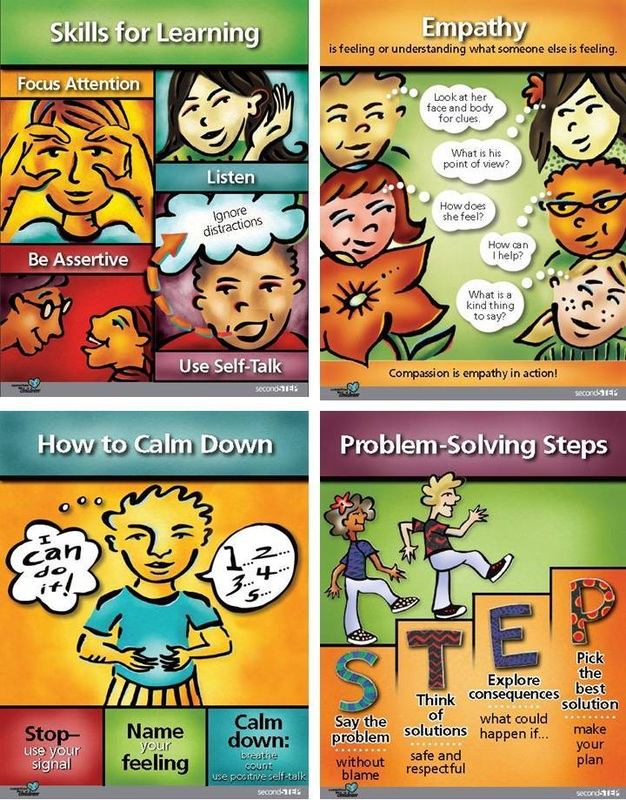 Second Step Social Emotional Learning Curriculum
