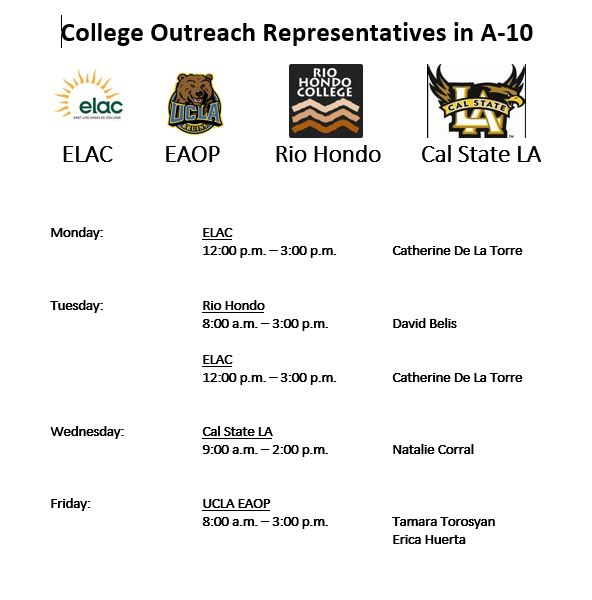 College Reps. On Campus