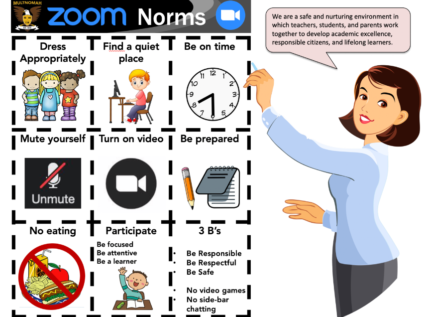 Zoom Norms