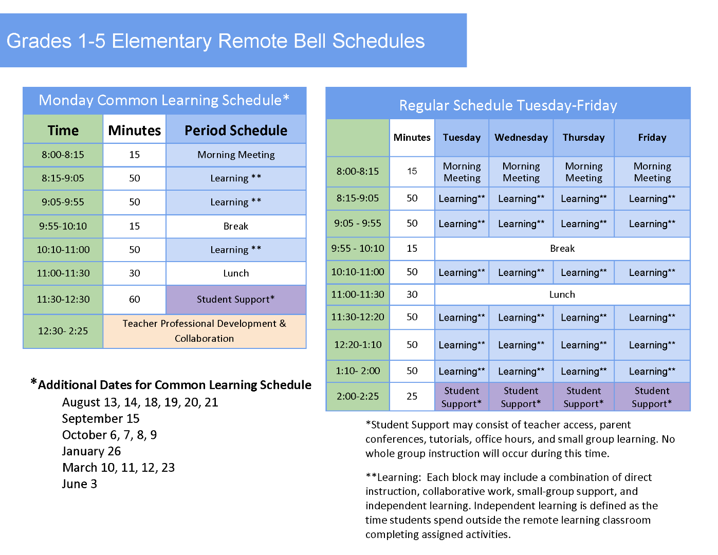Grades 1-5 Elementary Remote Learning Schedule