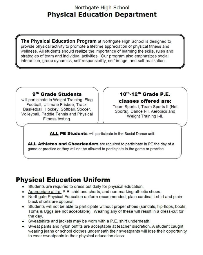 PE Expecations