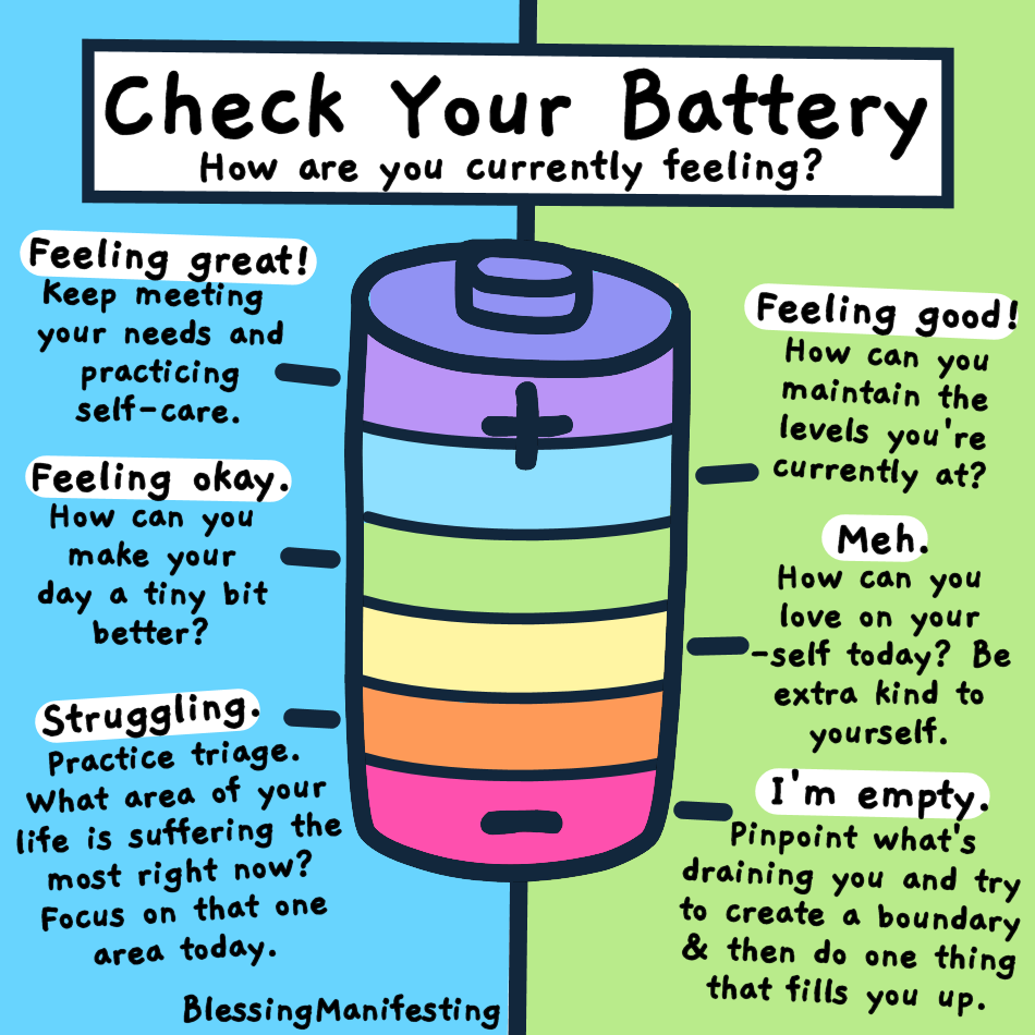 Check Your Battery: how are you currently feeling?