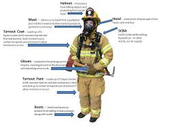 PPE 2