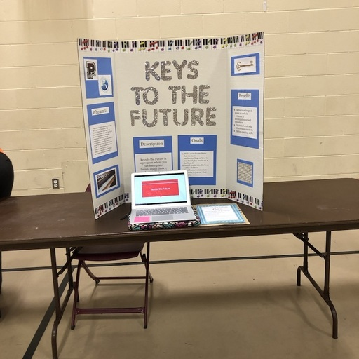 Keys the the Future