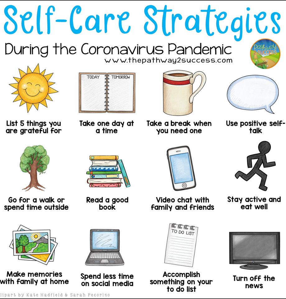 Self Care Strategies