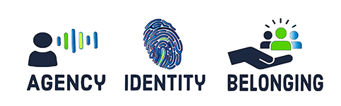 Icons Agency, Identity, and Belonging