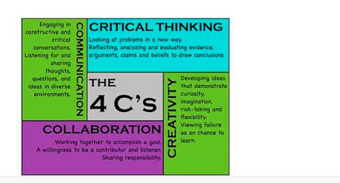 What are the 4Cs?