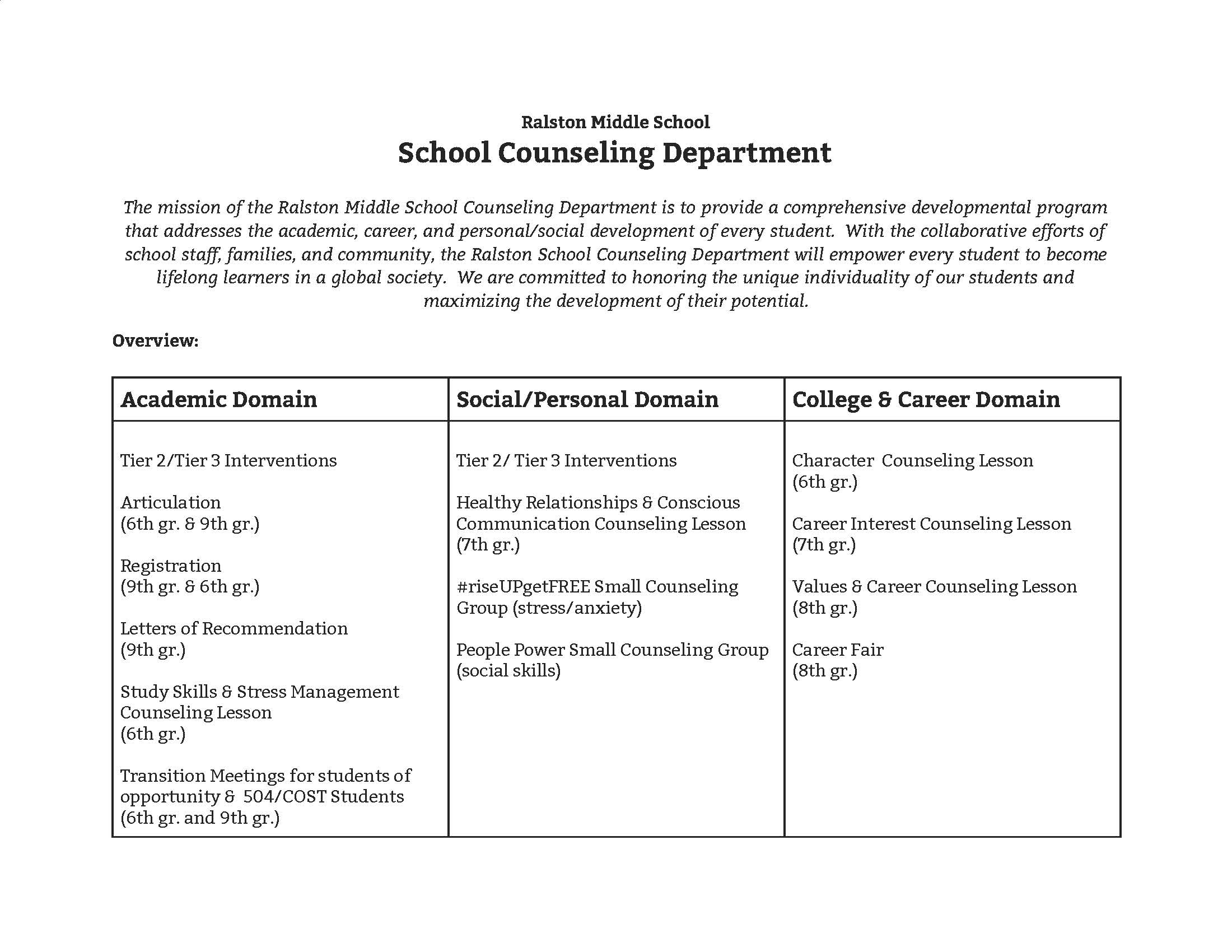 Ralston Counseling Department 10.29.18_Page_1.jpg