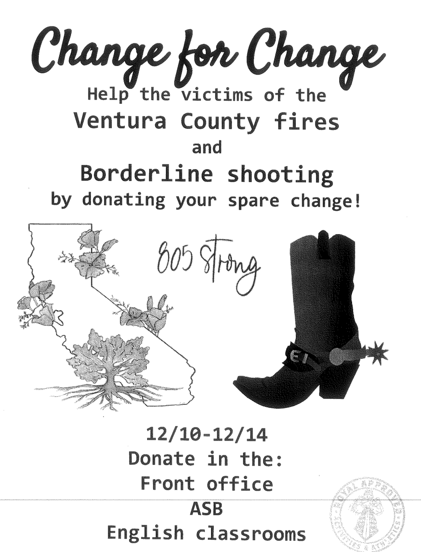 Borderline fundraiser