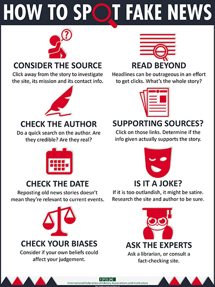 Spot Fake News Infographic