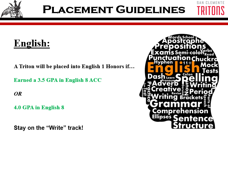 Placement Guidelines