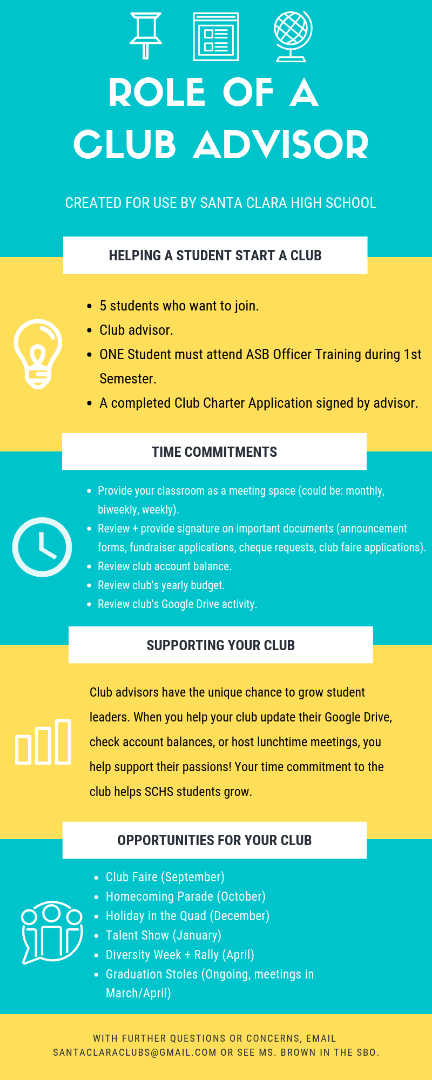 Role of Club Advisor