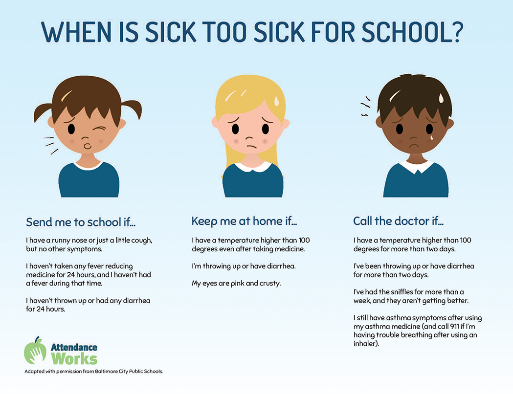 When is sick too sick for school chart