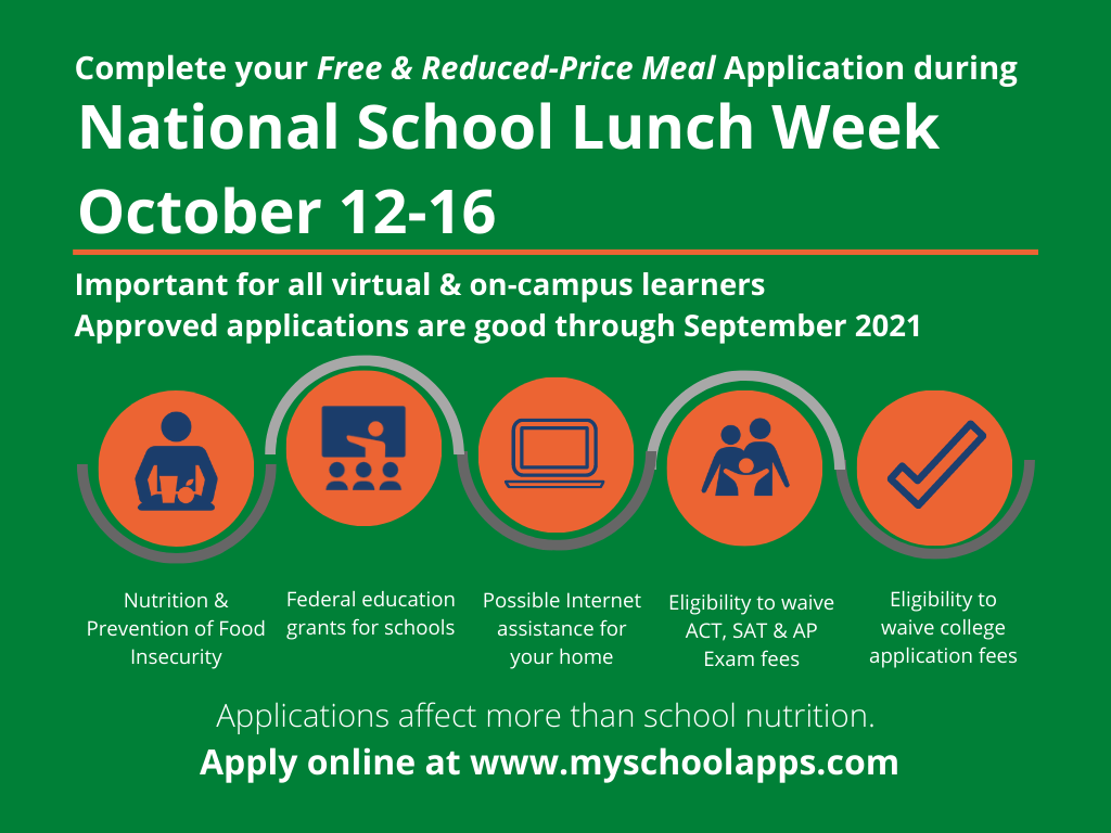 National School Lunch Week News
