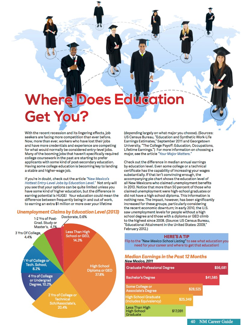 Where Does Education Get you?