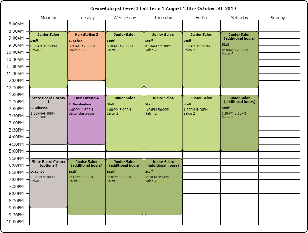 level 3 group a