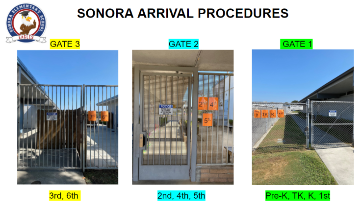 Sonora Arrival Gates with Grade Levels