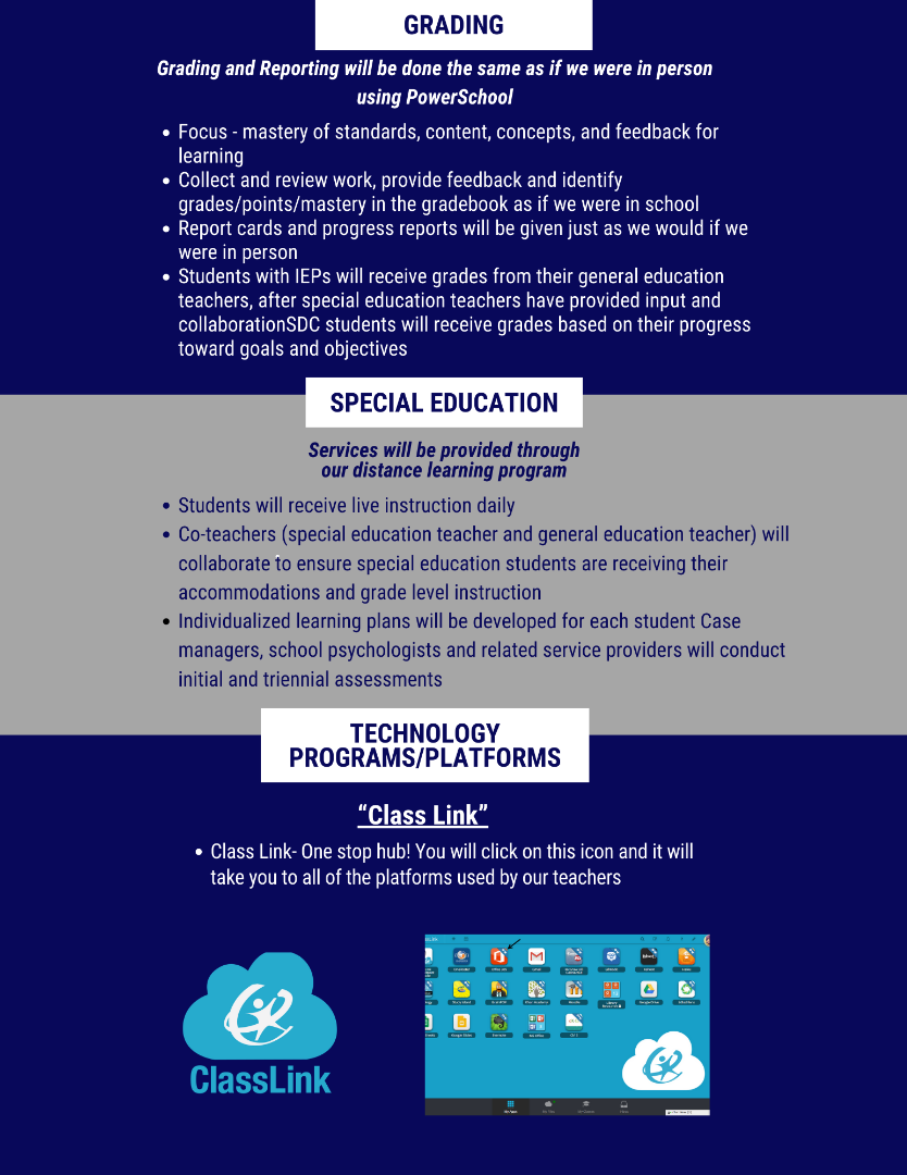 Distance Learning Infographic
