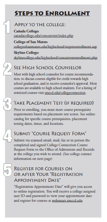 Steps to Concurrent Enrollment