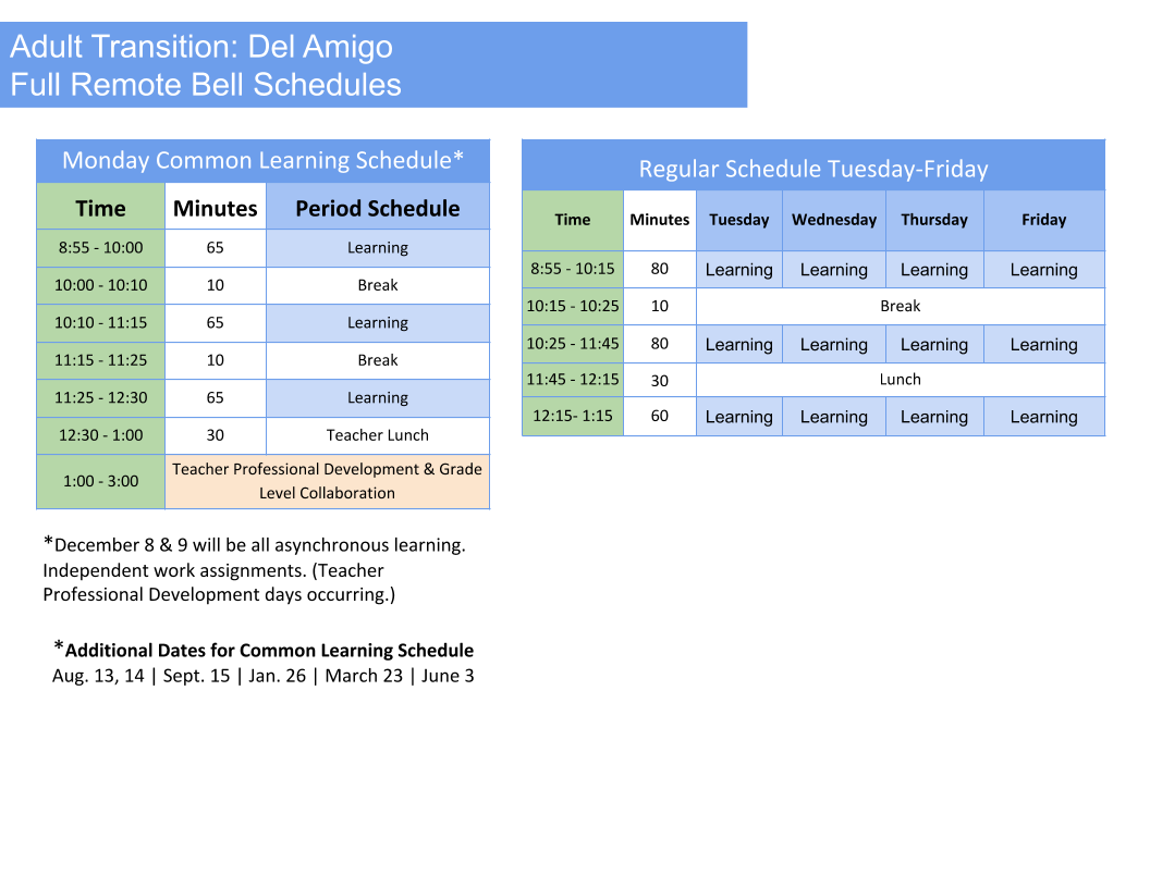 Transition Sched