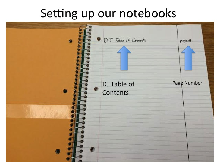 Setting up your 3 subject notebook: Section 2 Dialectical Journals