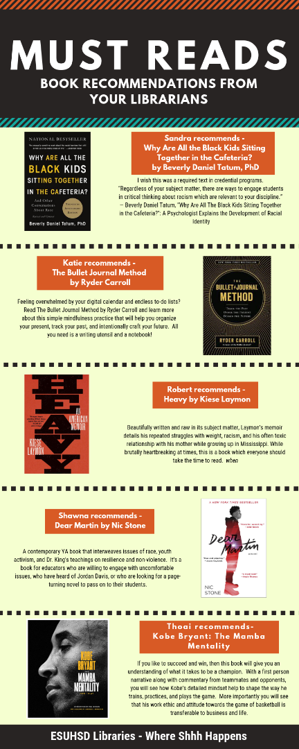 infographic about recommended books
